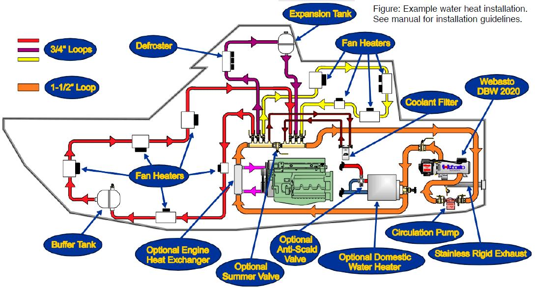 boat deck diagram with Webasto Dbw 2020 230 300 Hydronic Boat Heater Kit With Surewire Ez Install Board on Mto To Issue Permits For Extended Length Tractors On B Trains In Early 2015 furthermore Chap21 besides The Basic Parts Of A Boat besides Cutty Sark besides F7 dct QAC faqview 1 refdisplay AVS DVP QAC 65846 refnr 0065846 scy US slg AEN.