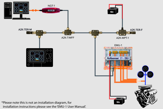 30   Backfeed Breaker Wiring Diagrams further Patch Panel Autocad Block Download Free also General Rules For Hand Tool Safety further Arana Hills additionally Single Phase Motor Starter Wiring. on solar electrical wiring