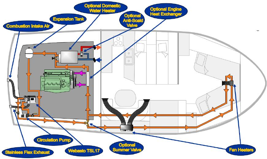 Solar Water Heater Zm0z12fmzphe as well Well Tank System likewise 171827909454 together with Index besides Watch. on boat plumbing diagram