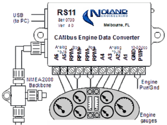 Rs11v4 Noland Engineering Rs11 V4 Nmea 2000 Canbus