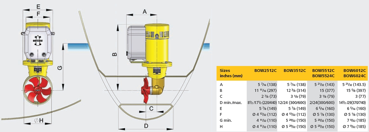 Submersible Pump Control Box Wiring Diagram further Emerson Motor 4115 together with Franklin Electric 12 Hp Motor Wiring Diagram further Motoev 2 Passenger Street Legal Golf Cart moreover 78462. on 6 hp electric motor fan