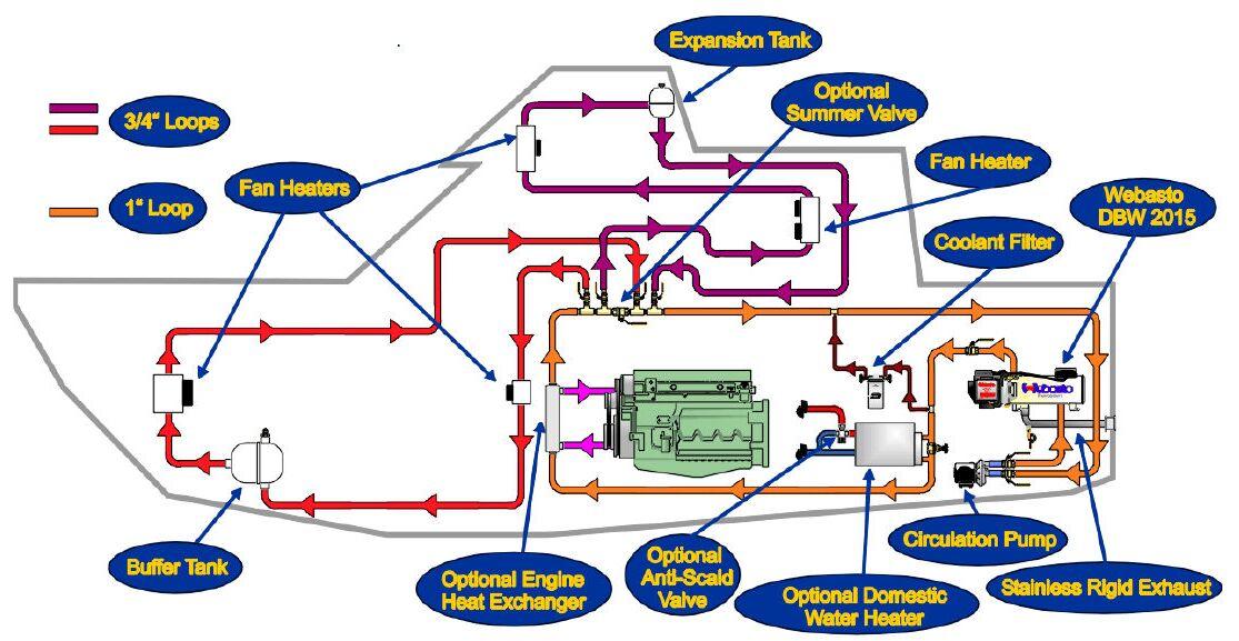 wdbw2015mkp webasto dbw 2015 hydronic marine boat heater kit with surewire water ez install