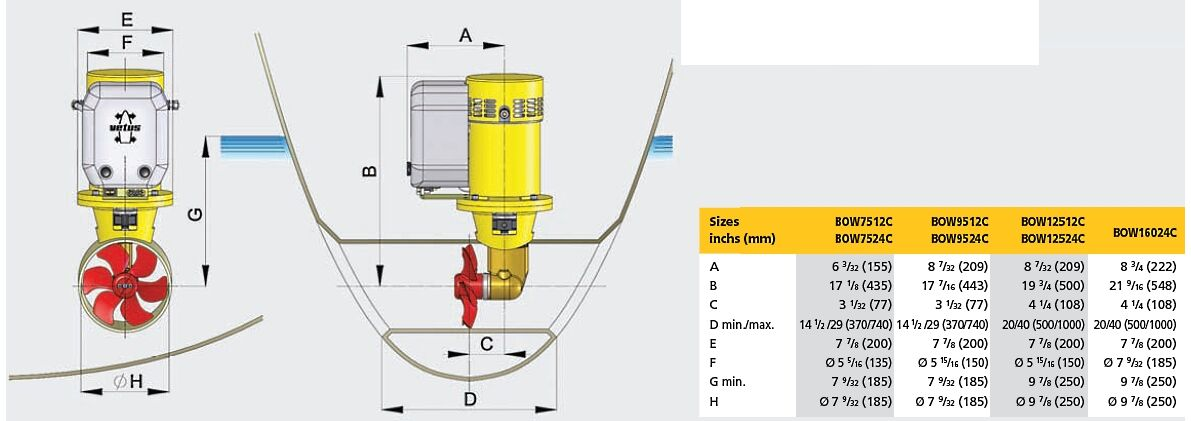 Display topic threads also Frame Bldcmotor together with 335186 Software Document Boat Wiring together with Index php further 351866 Electric Brakes Dummies. on sailboat electrical wiring diagram