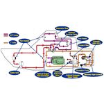 Webasto DBW 2015 Hydronic Marine Boat Heater System Diagram