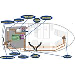 Webasto TSL-17 Coolant (Hydronic) Marine Boat Heater - 12 VDC with Surewire EZ Install Board System Layout