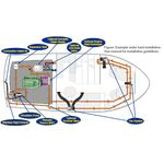 Webasto Thermo 90ST Hydronic Marine Boat Heater Kit with Surewire EZ Install Board Diagram